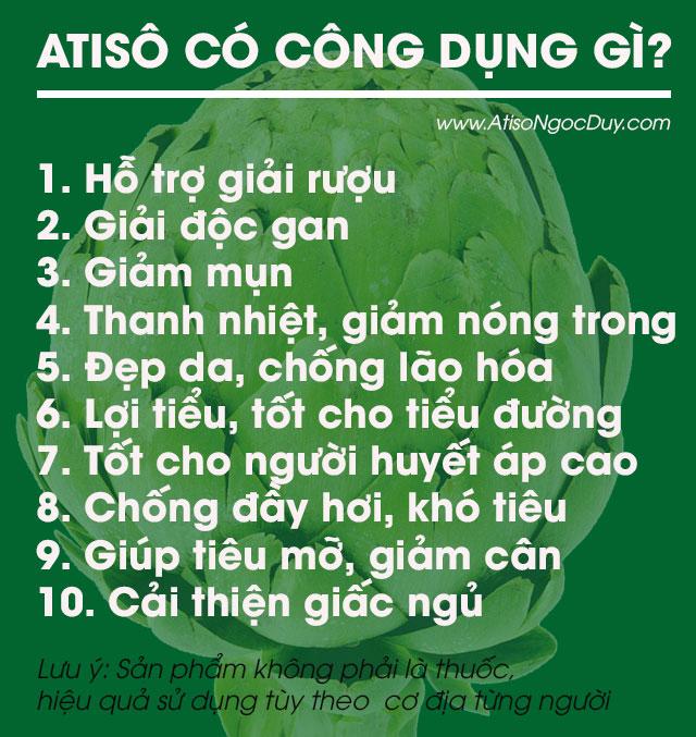 Atiso có công dụng gì?